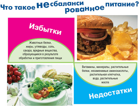 Несбалансированное питание!